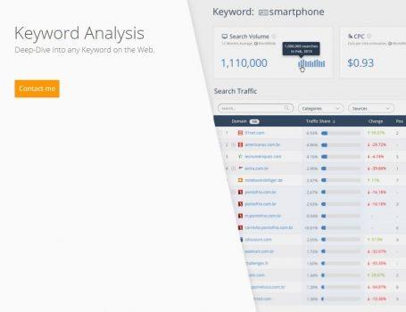 SimilarWeb Pro Home keywordpreview